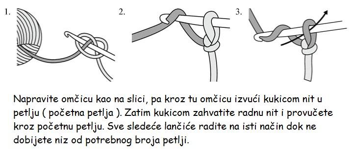 šema za heklanje lančić
