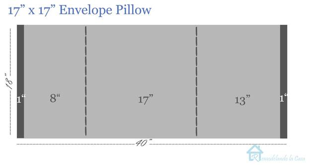 Jastuk za plažu od starog Jeansa - DIY (uradi sam): dimenzije.