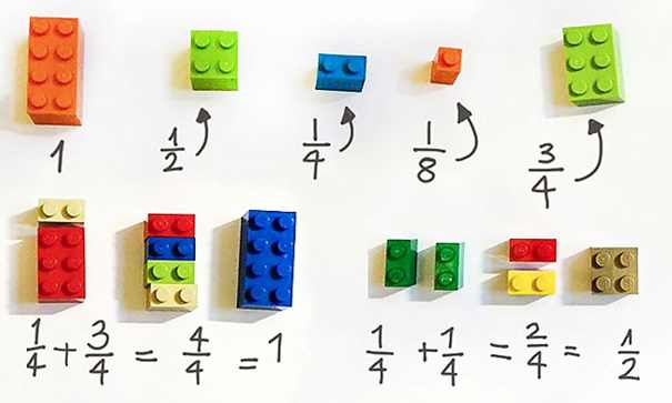 lego kocke matematika